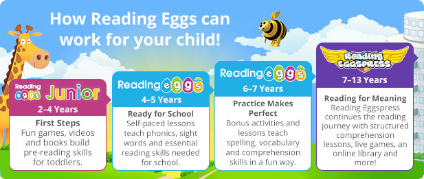 reading eggs vs starfall, hooked on phonics, abcmouse